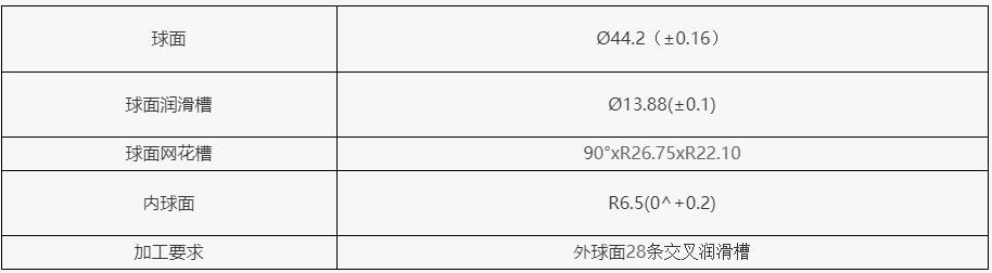 QQ截圖20181028092919